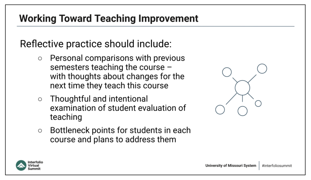 "The 2020 Interfolio Virtual Summit session ""Tracking Faculty Accomplishments to Improve Teaching"" addressed how activity data can lead to higher education classroom improvement."