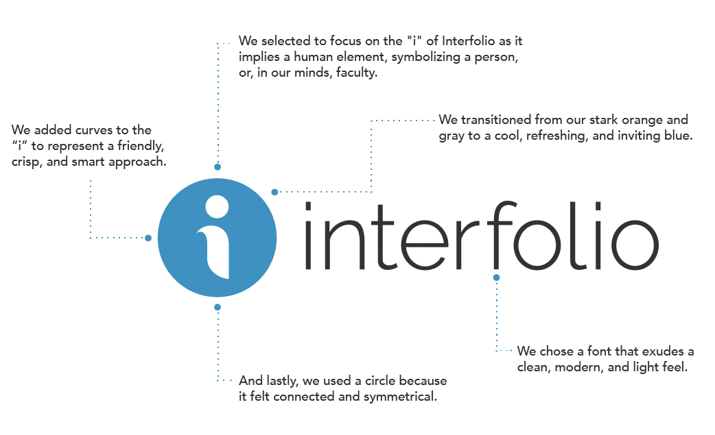Announcing our new logo and look! - Interfolio